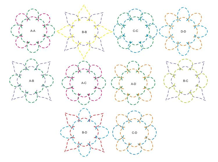 eight petal quilting variations1
