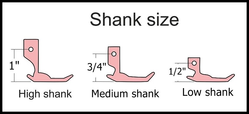 foot shank size